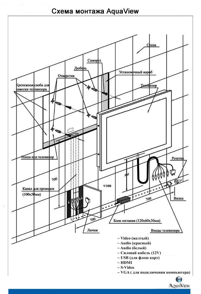 Схема монтажа AquaView